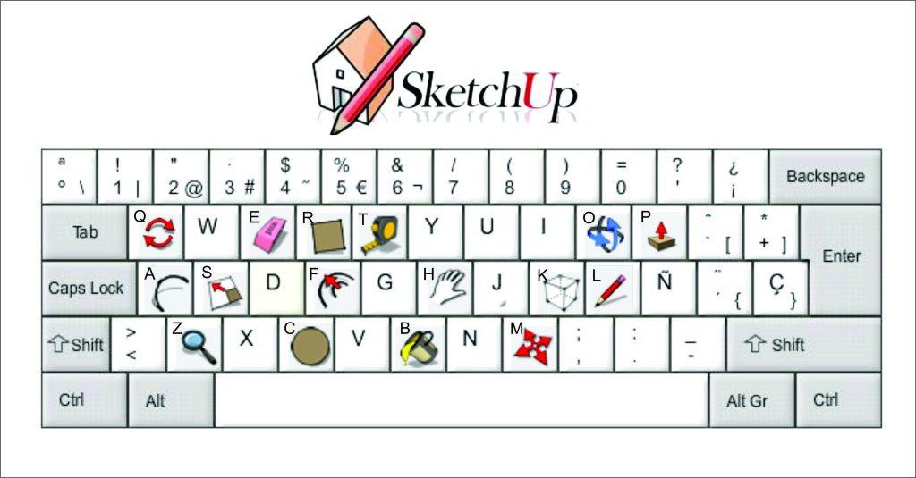 Atajos en el teclado para sketchup